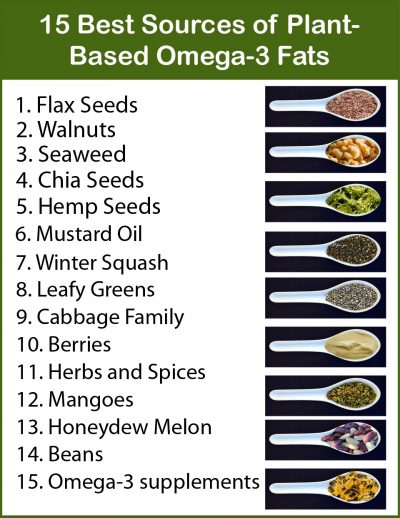 What Are The Best Omega  Foods To Eat